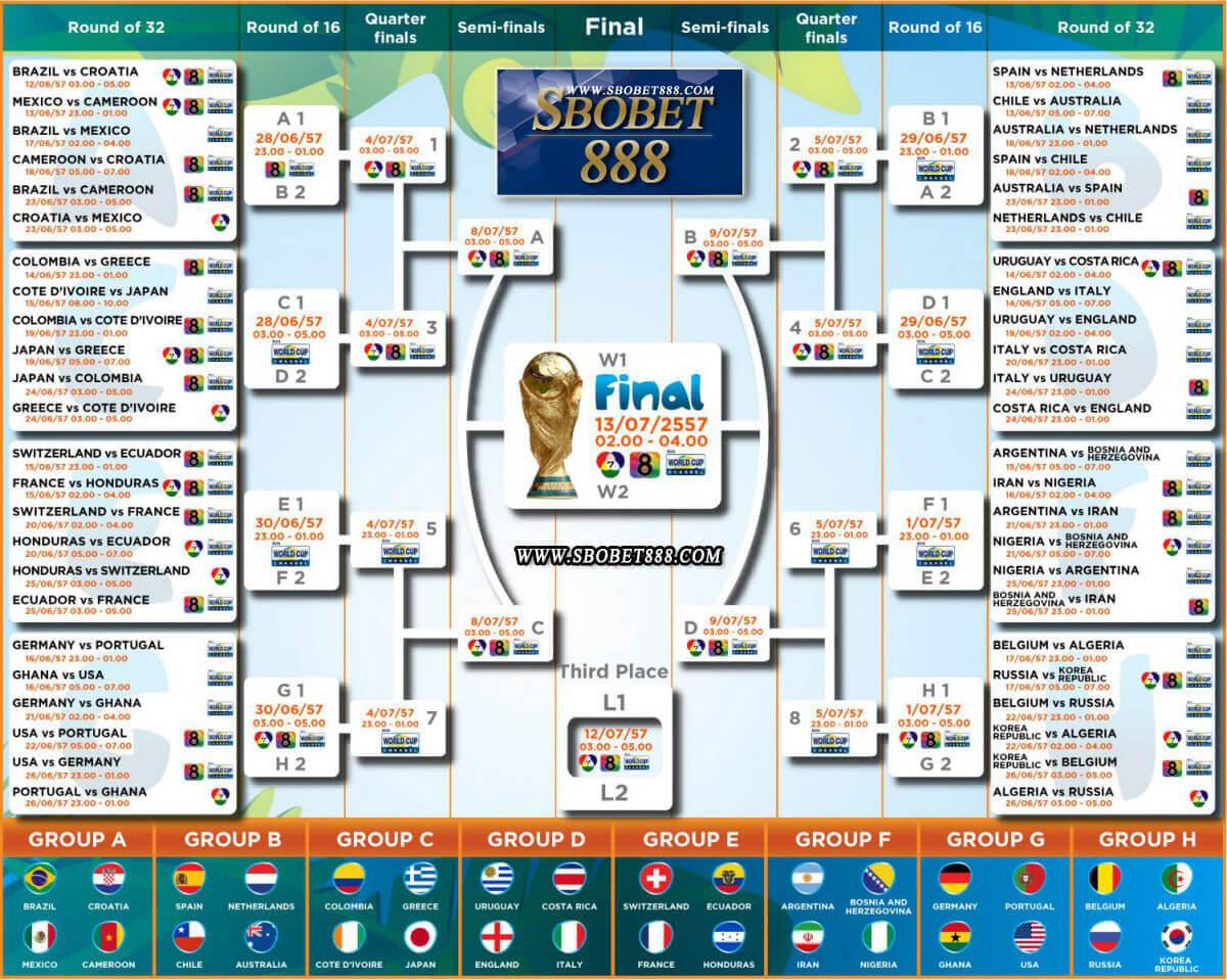 sbobet world cup 2014